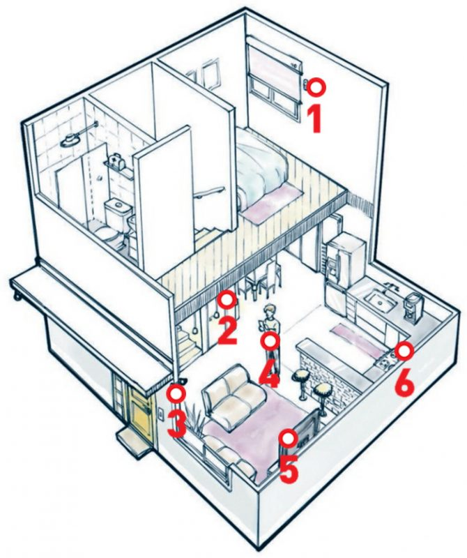 casa-inteligente-2
