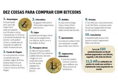 jornal-o-tempo_bitcoin